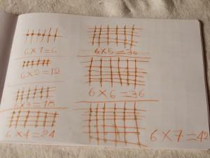 Une autre façon d'aborder les multiplications